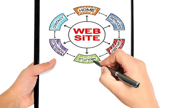 The Ultimate Website Design Checklist