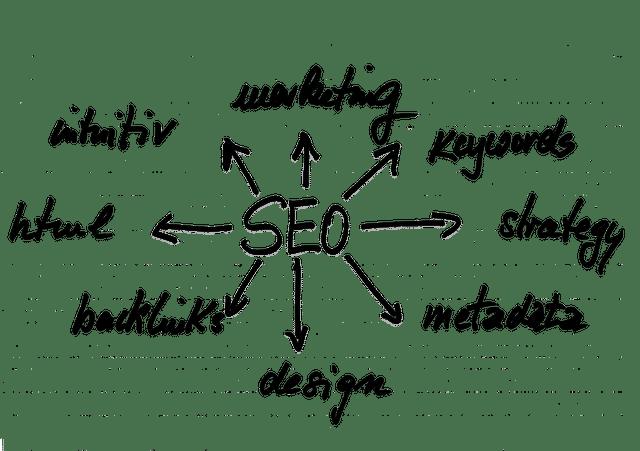 SEO Hacks To Boost Domain Authority